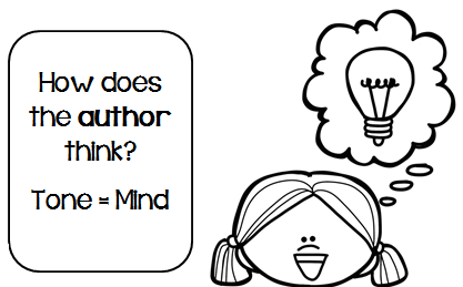 Tone vs. Mood Teaching Ideas