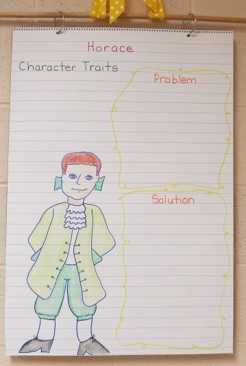 The Whipping Boy Anchor Chart