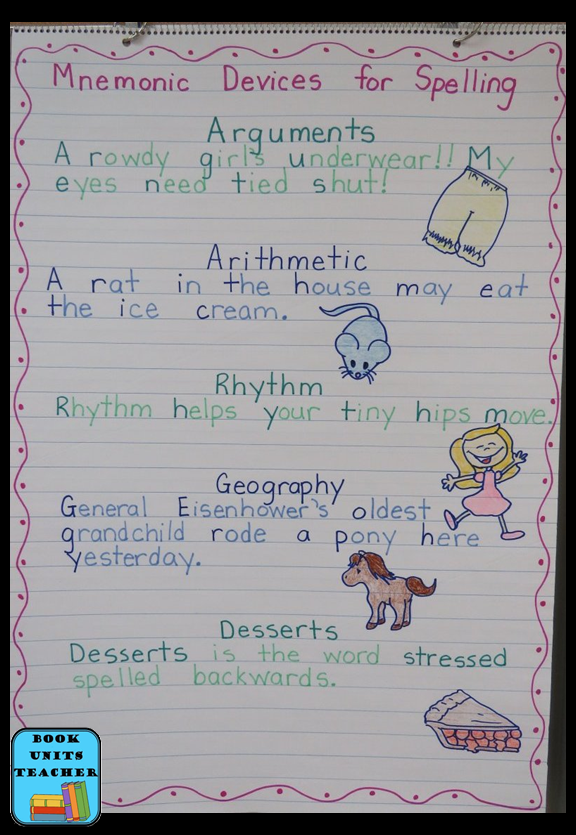 Mnemonic Devices for Spelling
