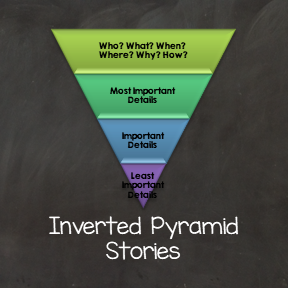 Inverted Pyramid Stories