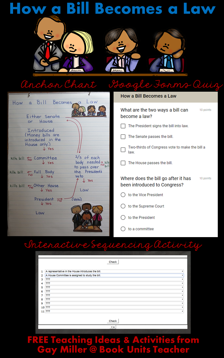 FREE Teaching Ideas & Activities on how a bill becomes a law from Gay Miller @ Book Units Teacher