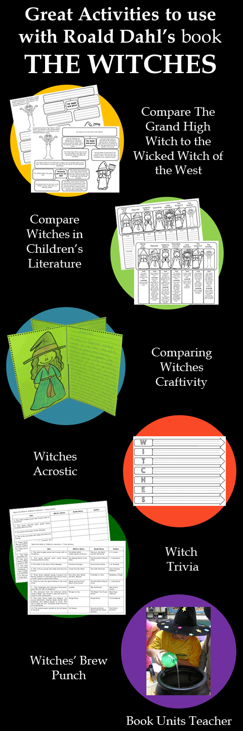 Free Printable Activities to use with The Witches by Roald Dahl