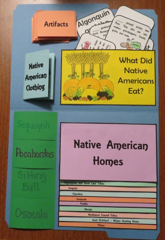 Native American Law & Legal Sources : Intro