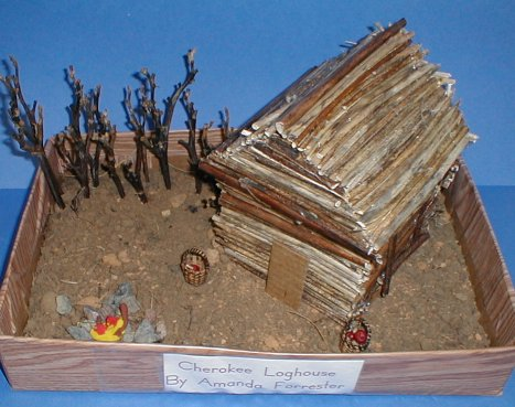 Cherokee Indian Reports Created by Upper Elementary Students