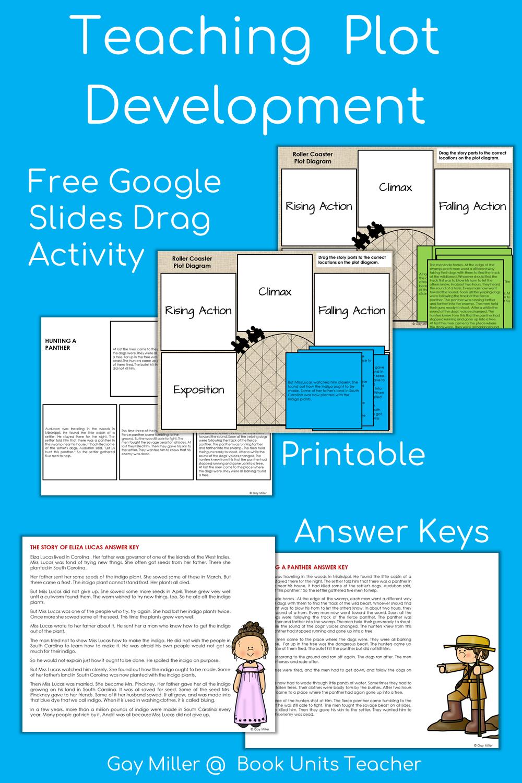 Teaching Plot Development - Ideas and Free Printables
