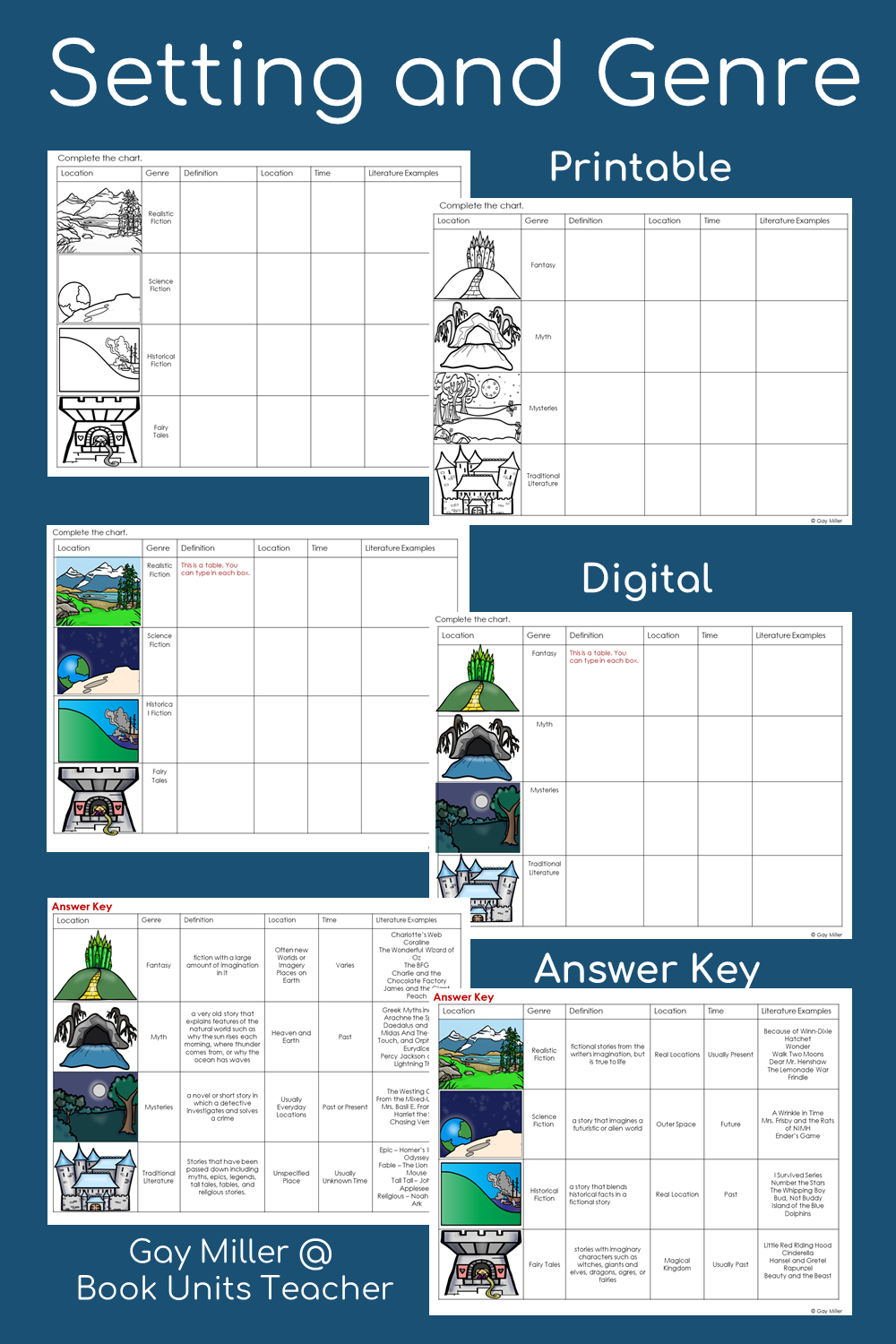 Teaching Setting of a Story - Ideas and Free Printables