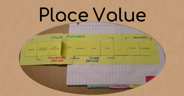 Place Value Organizer