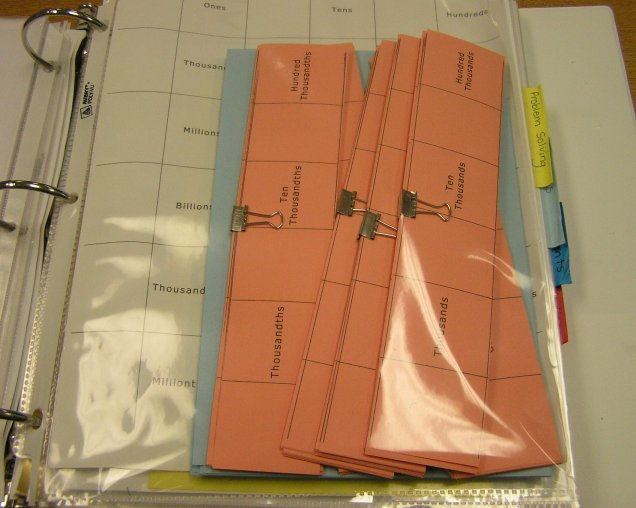 Page protectors are a great way to organize foldable graphic organizers.