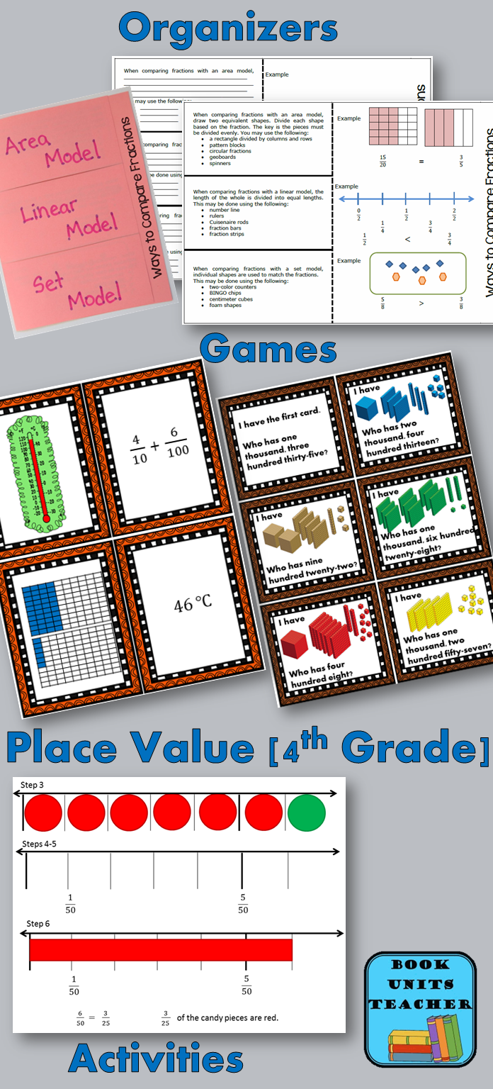 Place Value for 4th Graders