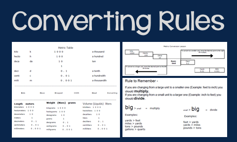 Metric Table to Remember Prefixes + Metric Conversion Lesson + Conversion Rules to Remember