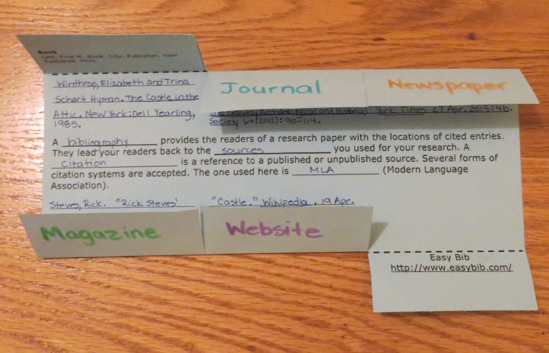 Free Foldable Organizer for Writing a Citation