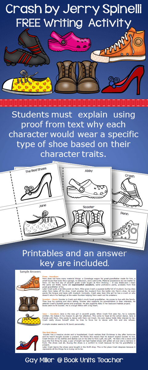 Crash by Jerry Spinelli Writing Project - Students must explain using proof from text why each character would wear a specific type of shoe based on their character traits.