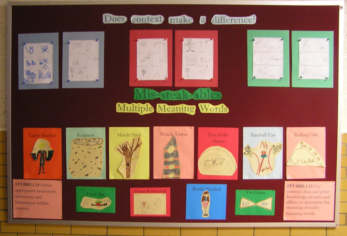 Multiple Meaning Words Bulletin Board
