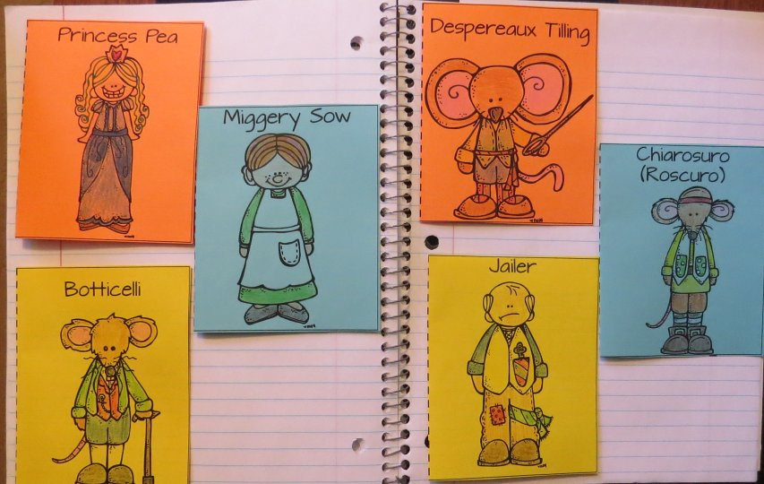 Character Traits Cards