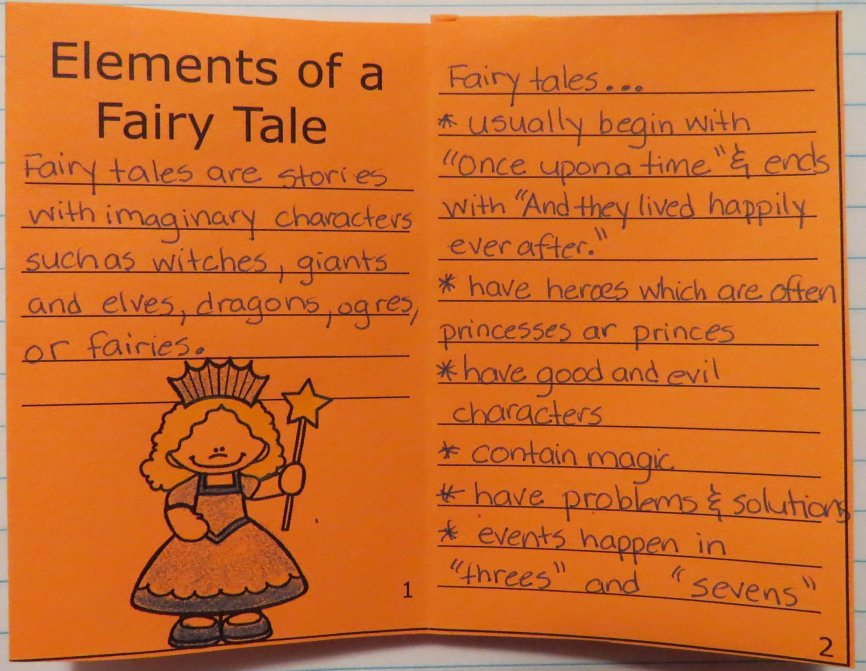 Cinderella vs. Ella Enchanted Activity