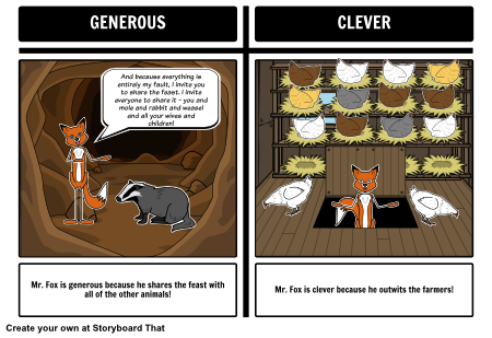 Fantastic Mr. Fox on Storyboard That