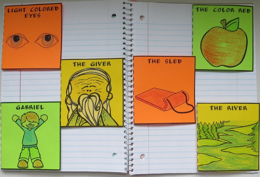 Free The Giver Activity on Book Symbols