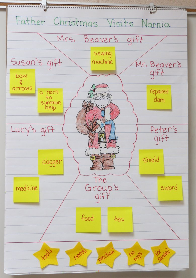 The Lion, the Witch and the Wardrobe Anchor Chart