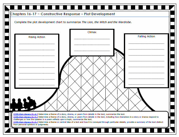 Free Printable The Lion, the Witch and the Wardrobe Constructive Response Graphic Organizer