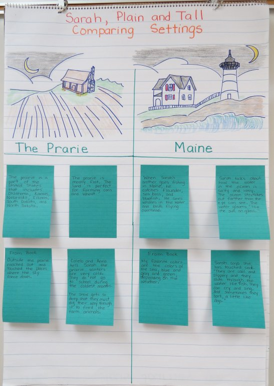 Bfe B Dce C A C moreover Mongolia additionally B A C E Dc Ef Ee A A as well Figurativelanguagesmall furthermore Plot. on point of view anchor chart