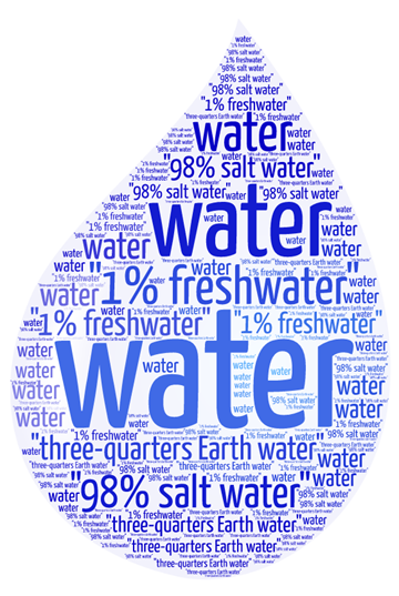 Word Cloud with Water Facts