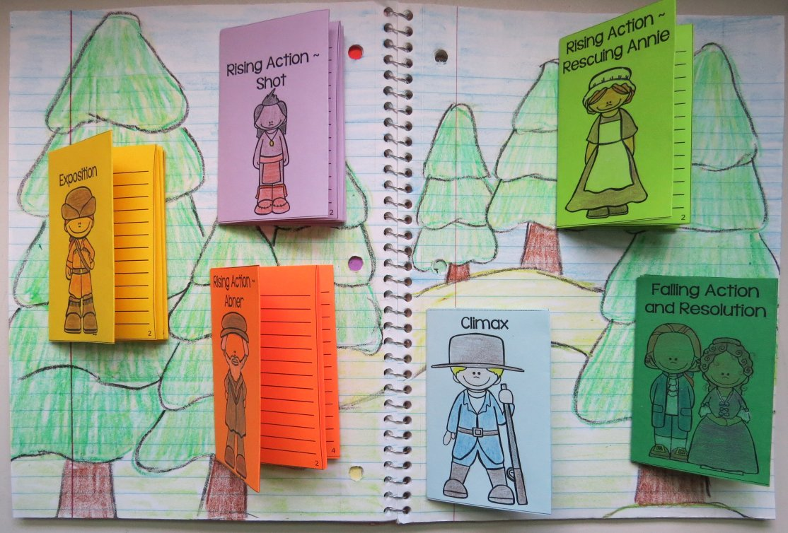 Free Summarizing Activity to use with the book Woods Runner by Gary Paulsen