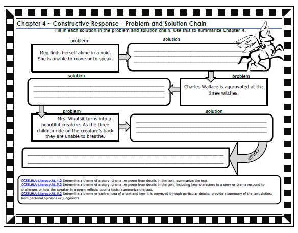 A Wrinkle in Time – A Wrinkle in Time Worksheets