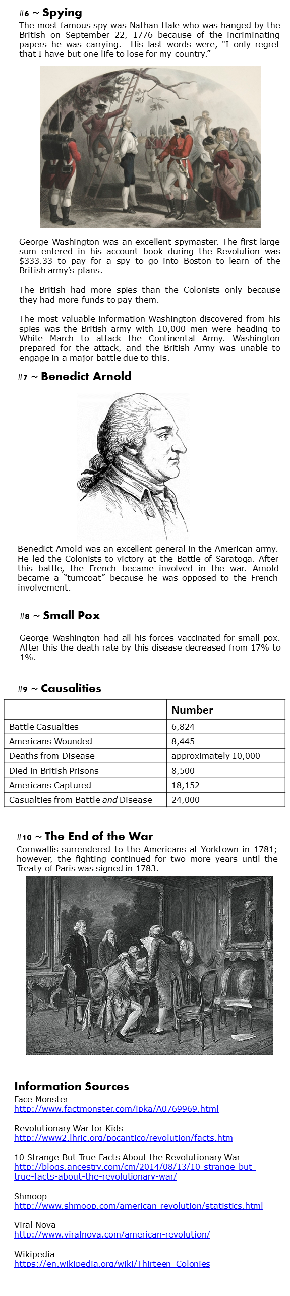 Ten Interesting Facts. . . . The Revolutionary War