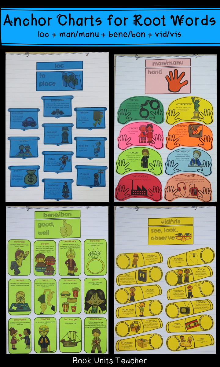 Root Words Anchor Charts