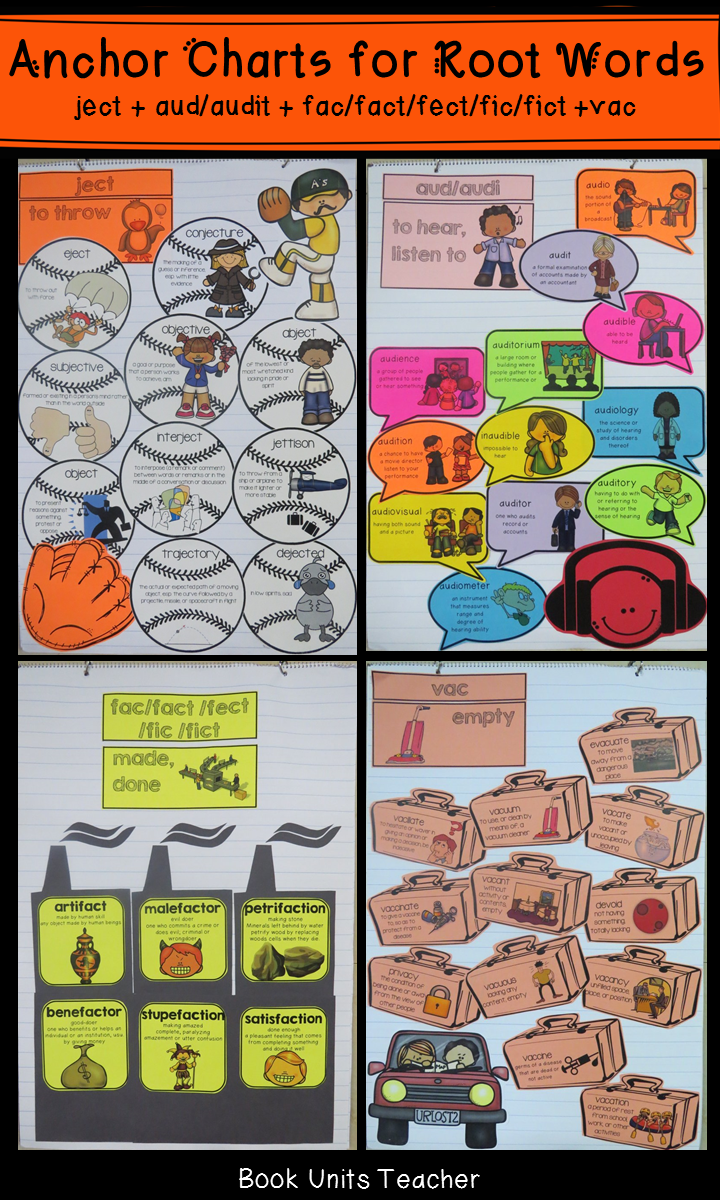 Anchor Charts for Root Words