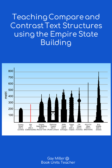 Teaching Compare and Contrast using the Empire State Building as an Example
