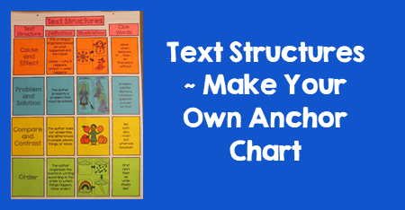 Text Structures - Make Your Own Anchor Chart with these Printables