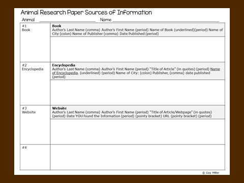 https://www.bookunitsteacher.com/theme/animals/research-paper-outline.PNG