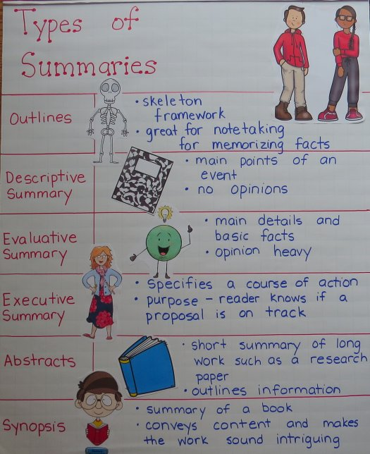 Different Types of Summaries